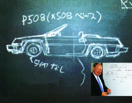 Bob Hall and the original idea for the Mazda MX-5